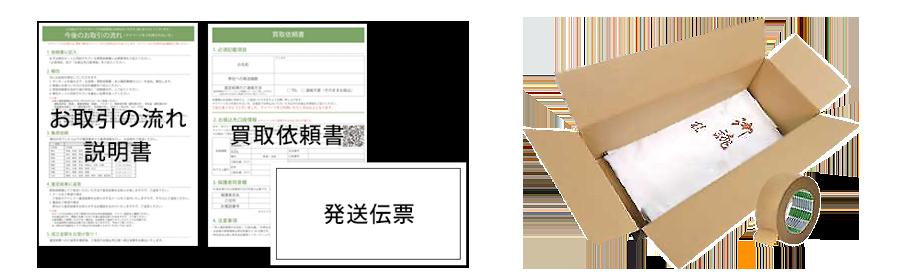 書類と宅配キット